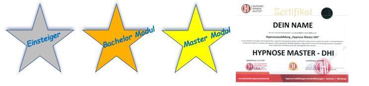 DHI Hypnoseausbildungen und -seminare. Bundesweit - auch in Ihrer Nähe. Einfach seriöse Hypnose erlernen. Hypnose Master DHI